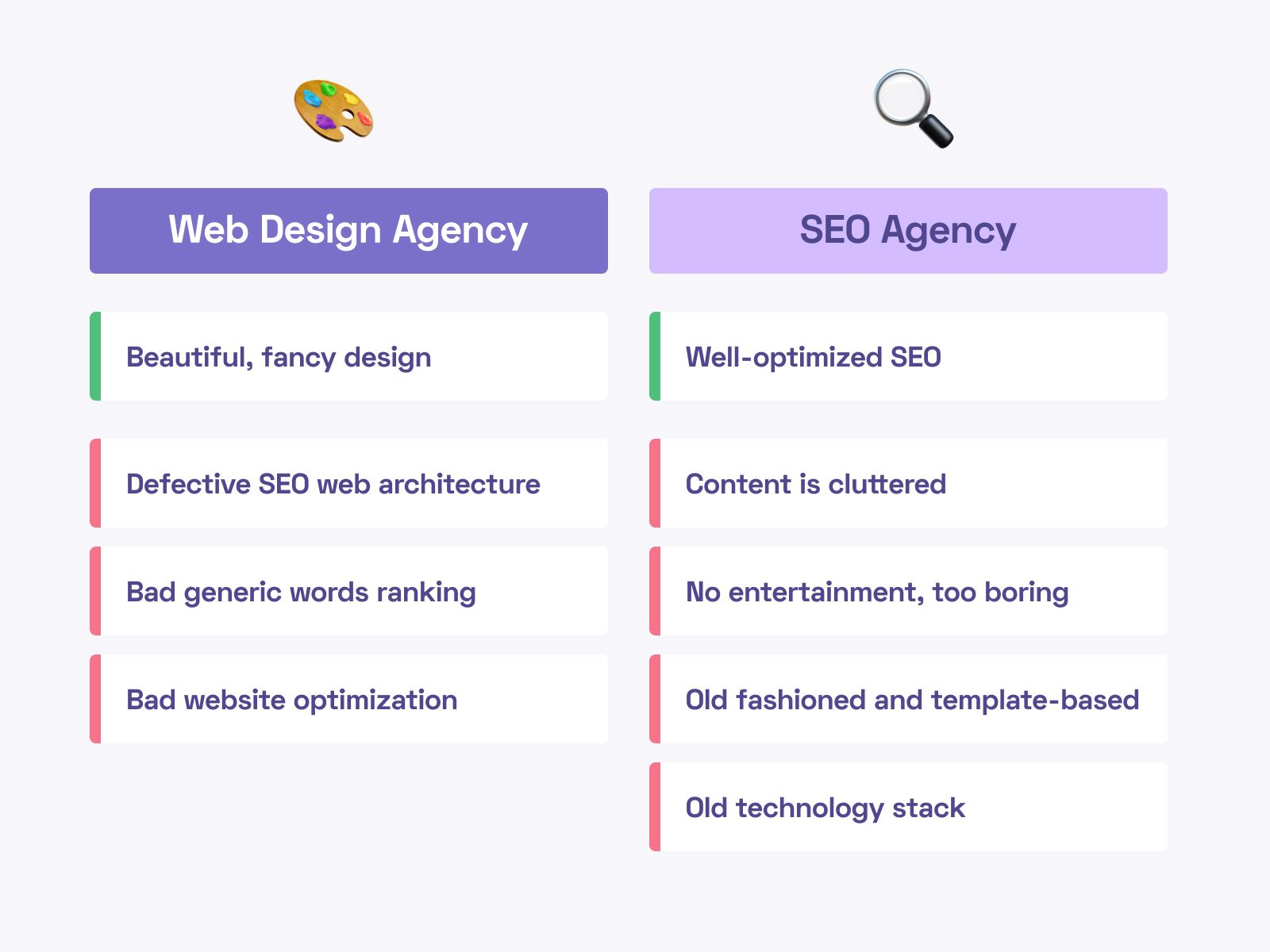 Graphic image that represents Why SEO Is Important Comparison